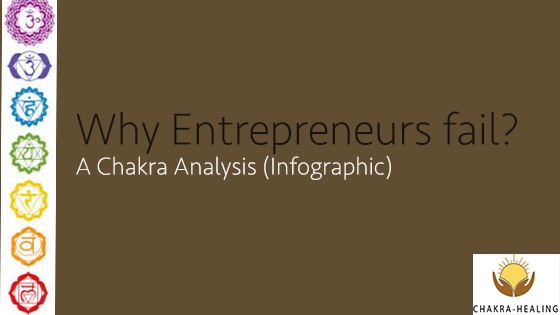 Why Entrepreneurs fail? A Chakra analysis [ Infographic ]